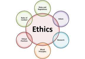 On ethics