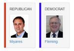 HD82_Candidates