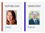 HD93_Candidates