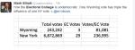 electoralcollegeissue